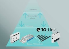 PLC991 – IO-Link Workshop