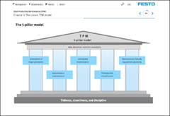 TPM – Total Productive Maintenance: eLearning course