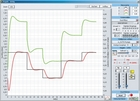 FluidLab®-PA closed loop: Control engineering in focus