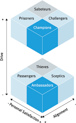 3-Dimensions-of-employee-engagement.png